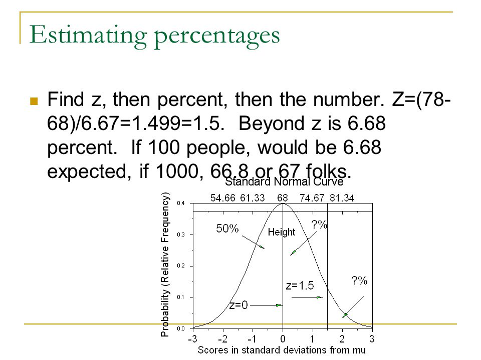 Estimating percentages Find z, then percent, then the number.