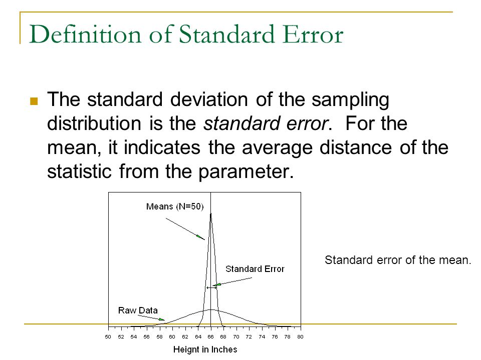 Definition of Standard Error The standard deviation of the sampling distribution is the standard error.