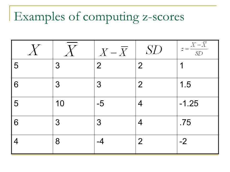 Examples of computing z-scores 53221 63321.5 510-54-1.25 6334.75 48-42-2