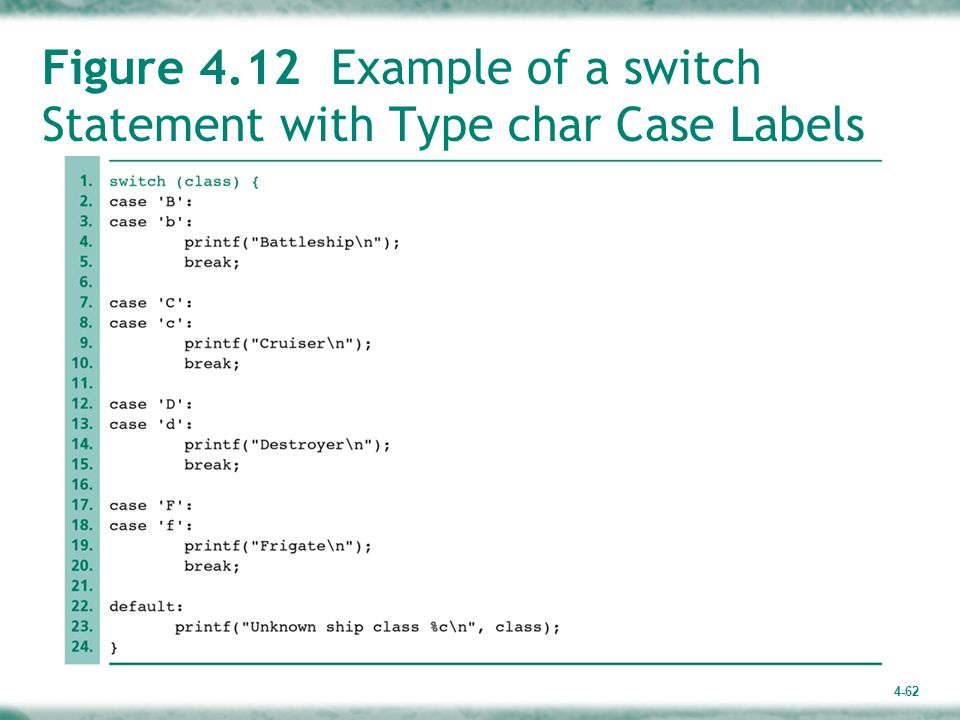 4-62 Figure 4.12 Example of a switch Statement with Type char Case Labels