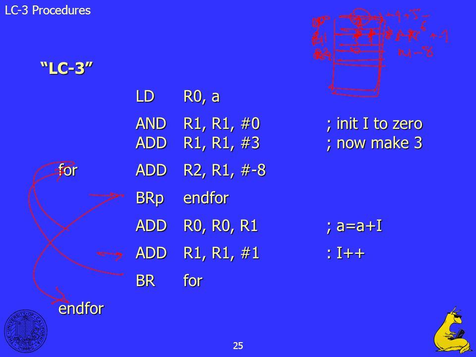 25 LC-3 LDR0, a ANDR1, R1, #0; init I to zero ADDR1, R1, #3; now make 3 forADDR2, R1, #-8 BRpendfor ADDR0, R0, R1; a=a+I ADDR1, R1, #1: I++ BRfor endfor LC-3 Procedures