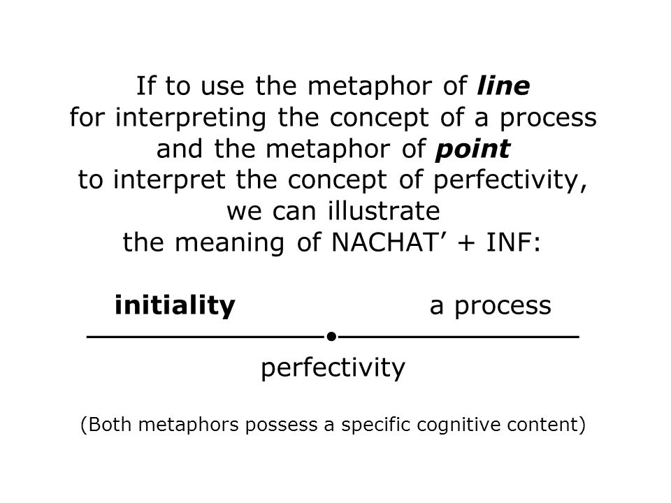 If to use the metaphor of line for interpreting the concept of a process and the metaphor of point to interpret the concept of perfectivity, we can illustrate the meaning of NACHAT' + INF: initiality a process ───────────── perfectivity (Both metaphors possess a specific cognitive content)