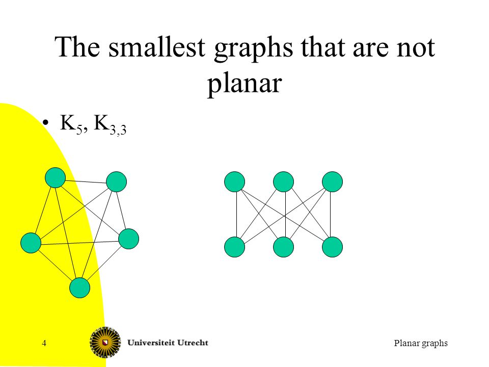 Planar graphs5 Kuratowski / Wagner A graph is planar if and only if it does not contain the K 5 and the K 3,3 as a homeomorphic subgraph / as a minor.