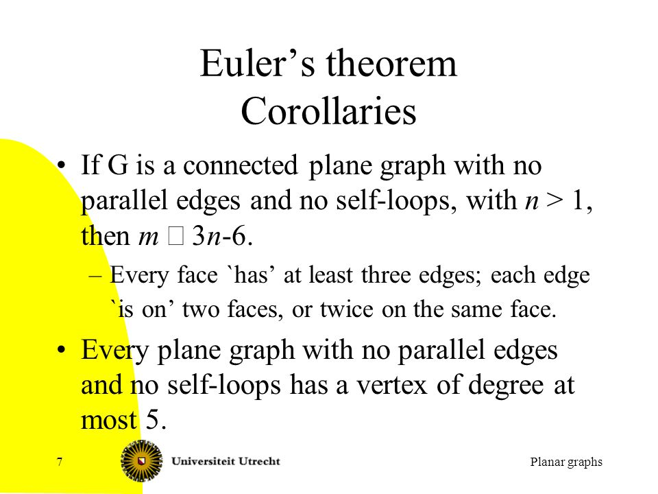 Planar graphs8 Duality The dual G* of a plane graph G –A vertex in G* for each face of G –An edge in G* when faces share an edge in G