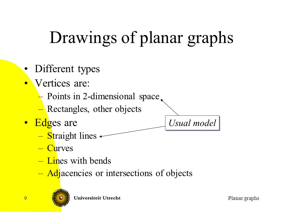 Planar graphs30 Theorem of Tutte If G is a triconnected planar graph, then this method yields a planar drawing of G.