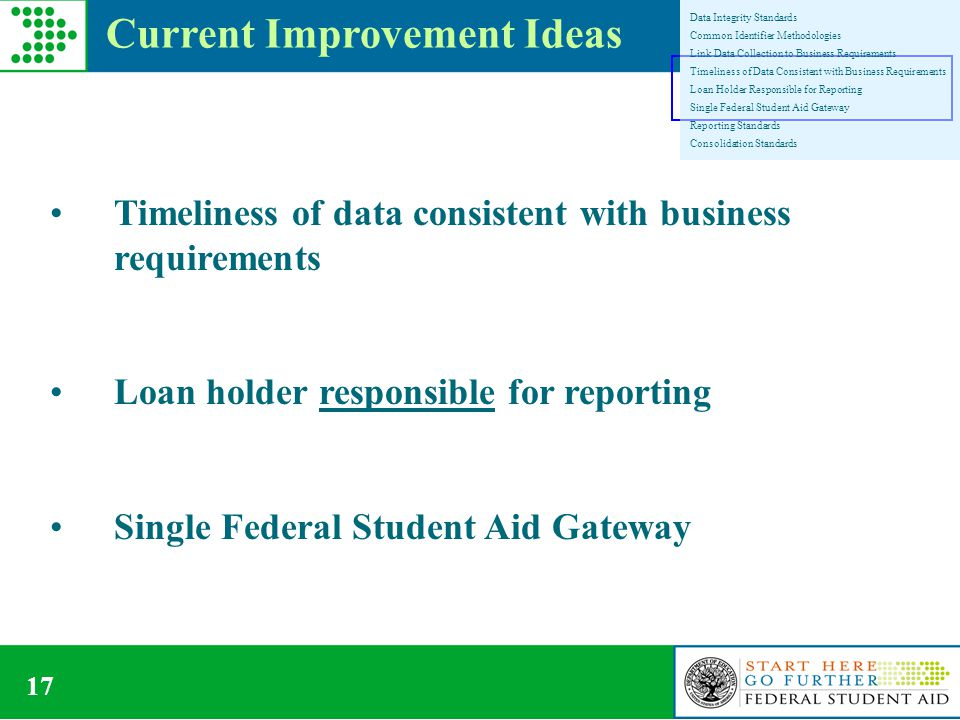 17 Current Improvement Ideas Timeliness of data consistent with business requirements Loan holder responsible for reporting Single Federal Student Aid Gateway Data Integrity Standards Common Identifier Methodologies Link Data Collection to Business Requirements Timeliness of Data Consistent with Business Requirements Loan Holder Responsible for Reporting Single Federal Student Aid Gateway Reporting Standards Consolidation Standards