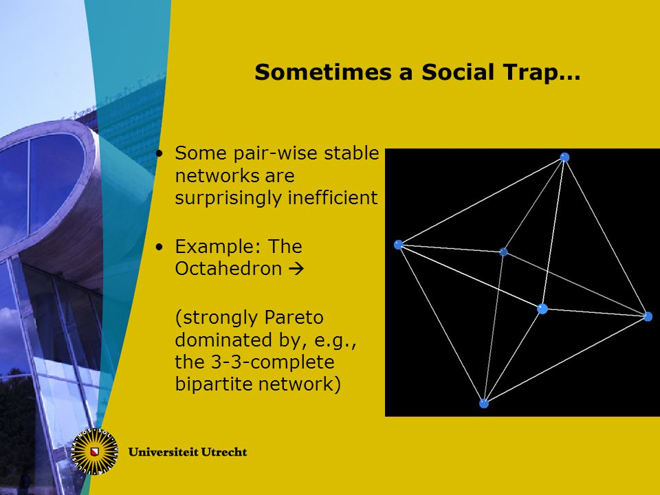 Sometimes a Social Trap… Some pair-wise stable networks are surprisingly inefficient Example: The Octahedron  (strongly Pareto dominated by, e.g., the 3-3-complete bipartite network)