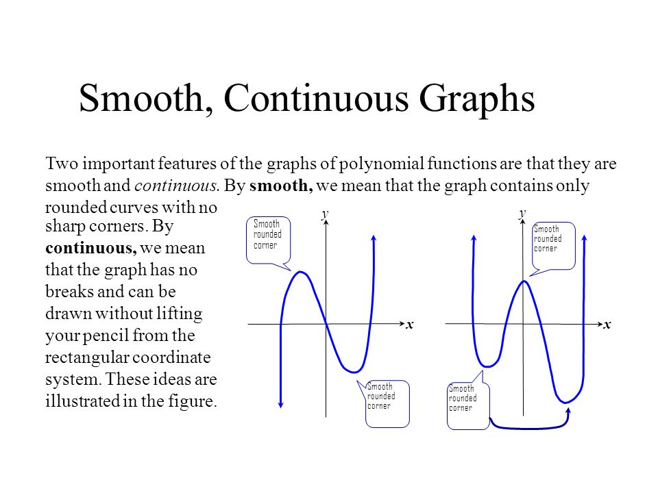 Smooth, Continuous Graphs Two important features of the graphs of polynomial functions are that they are smooth and continuous. By smooth, we mean tha