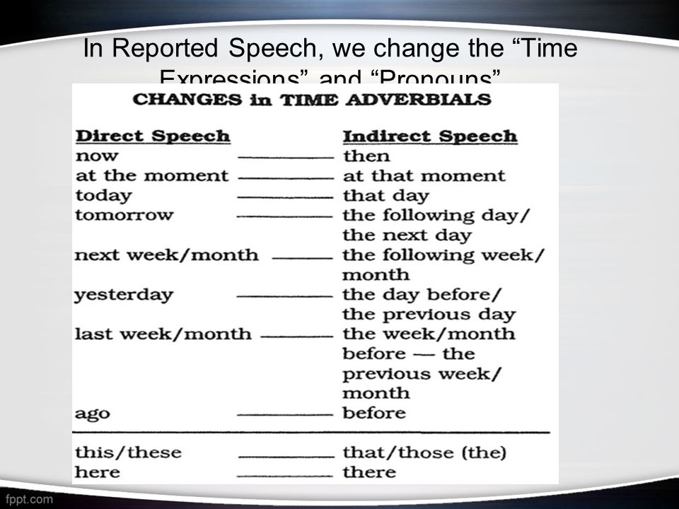 In Reported Speech, we change the Time Expressions and Pronouns