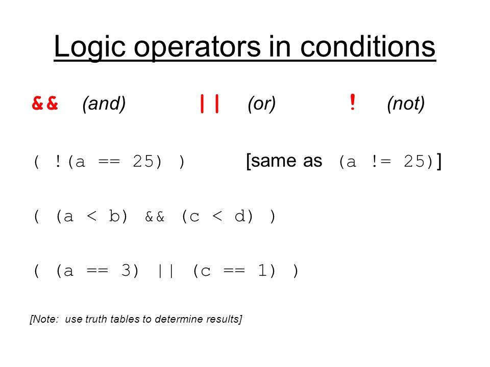Dangling else - the FIX if (a == 4) {if (b == 5) answer = 1; } else // else now applies to 1 st if if (b == 5) answer = 3; else answer = 4;