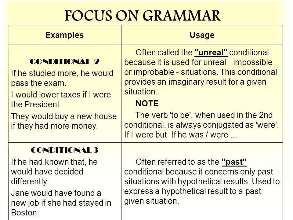 FOCUS ON GRAMMAR Often referred to as the past conditional because it concerns only past situations with hypothetical results.