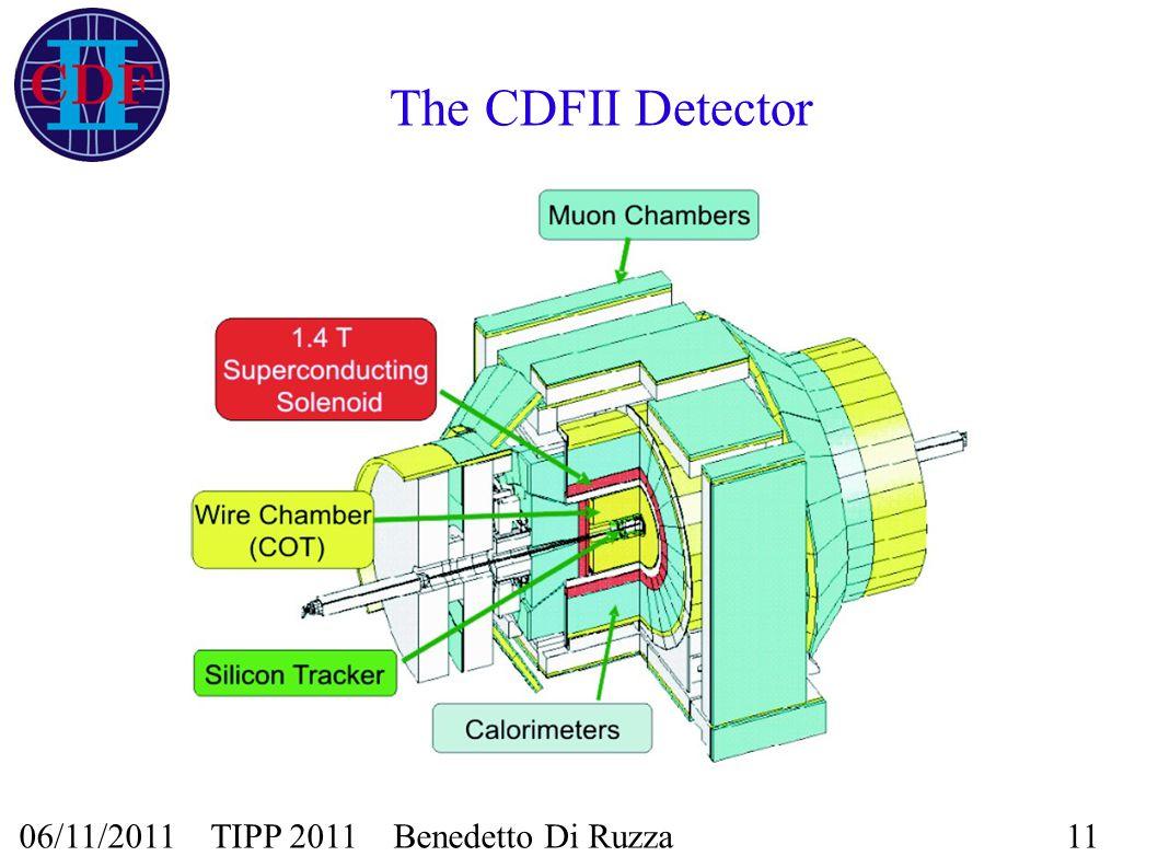 06/11/2011 TIPP 2011 Benedetto Di Ruzza11 The CDFII Detector