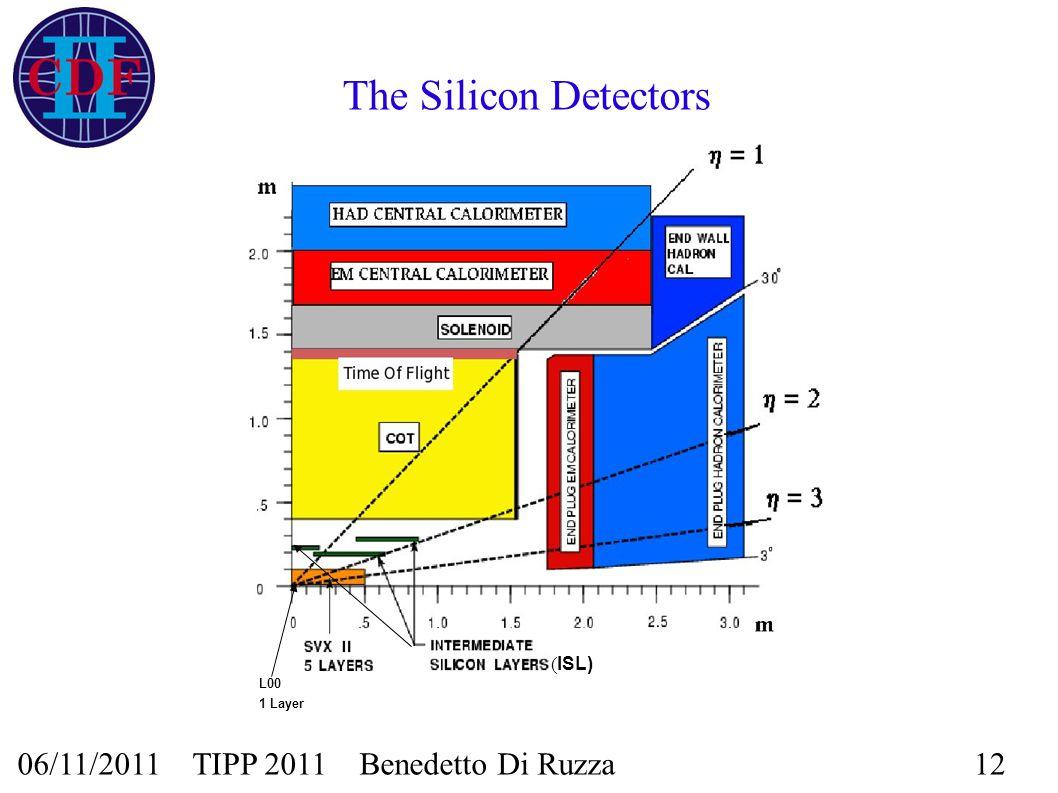 06/11/2011 TIPP 2011 Benedetto Di Ruzza12 L00 1 Layer ( ISL) The Silicon Detectors