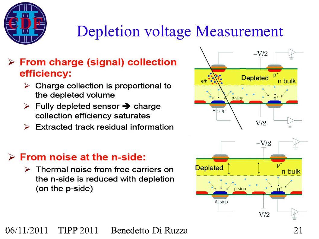 06/11/2011 TIPP 2011 Benedetto Di Ruzza21 Depletion voltage Measurement