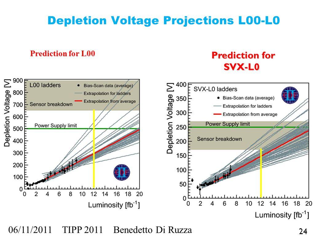 Depletion Voltage Projections L00-L0 24 Prediction for L00 Prediction for SVX-L0 06/11/2011 TIPP 2011 Benedetto Di Ruzza