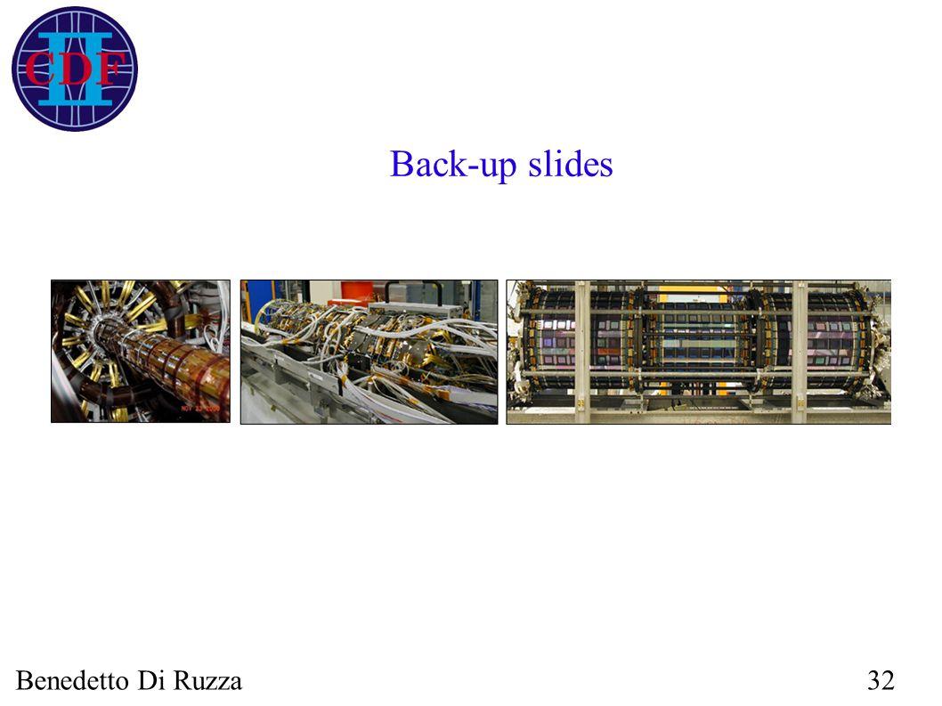 Benedetto Di Ruzza32 Back-up slides