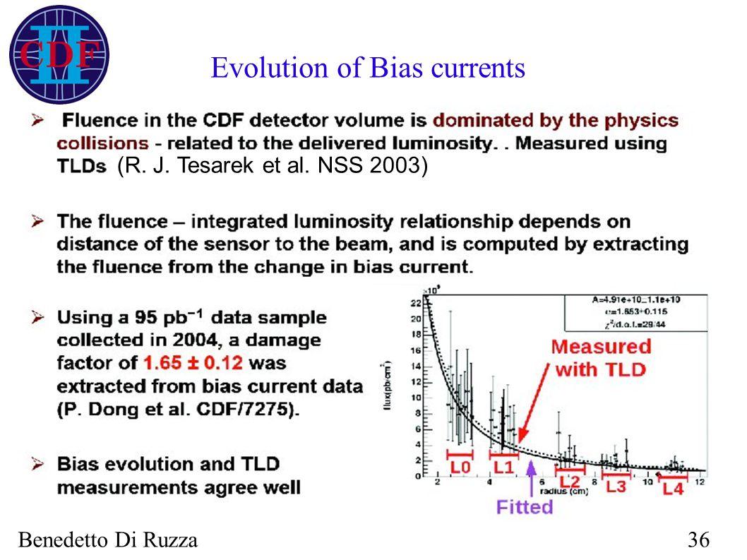 Benedetto Di Ruzza36 Evolution of Bias currents (R. J. Tesarek et al. NSS 2003)
