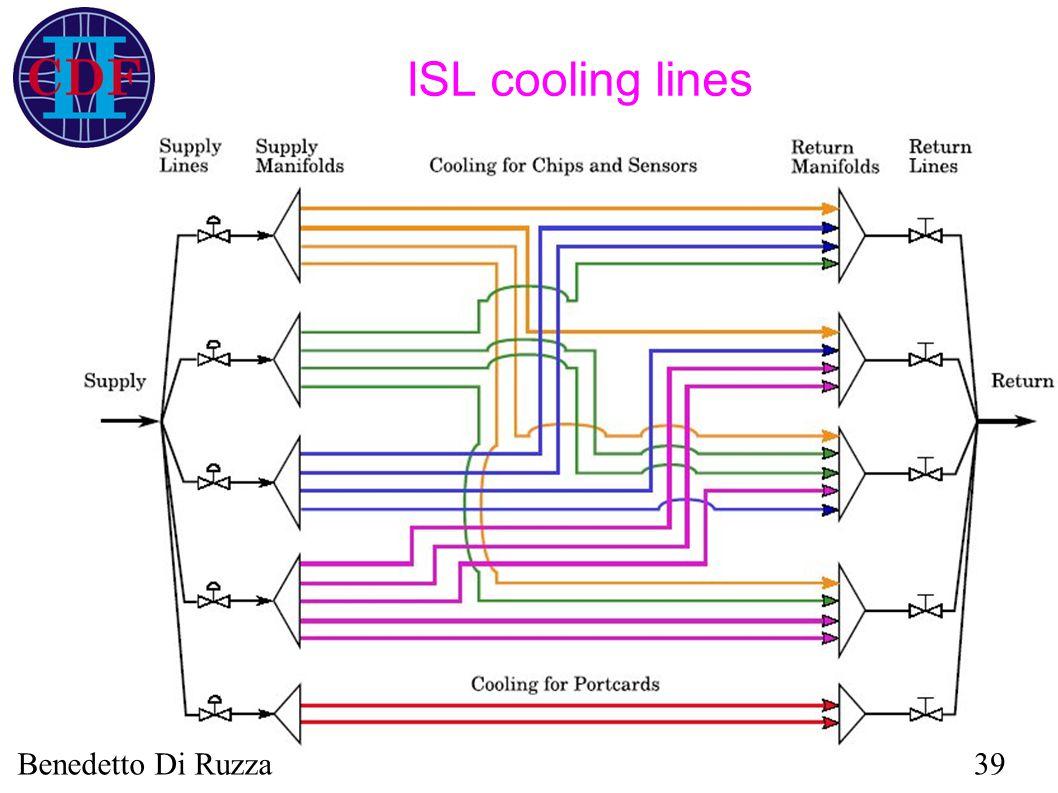 Benedetto Di Ruzza39 ISL cooling lines