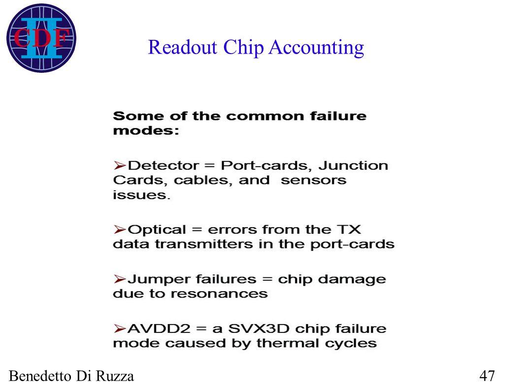 Benedetto Di Ruzza47 Readout Chip Accounting