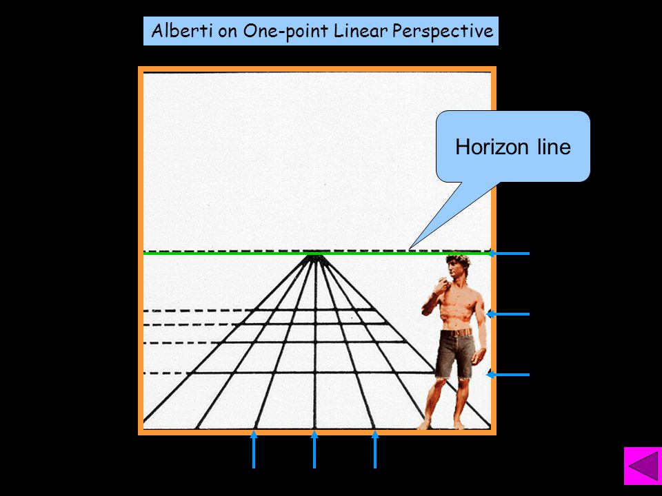 Alberti on One-point Linear Perspective Horizon line