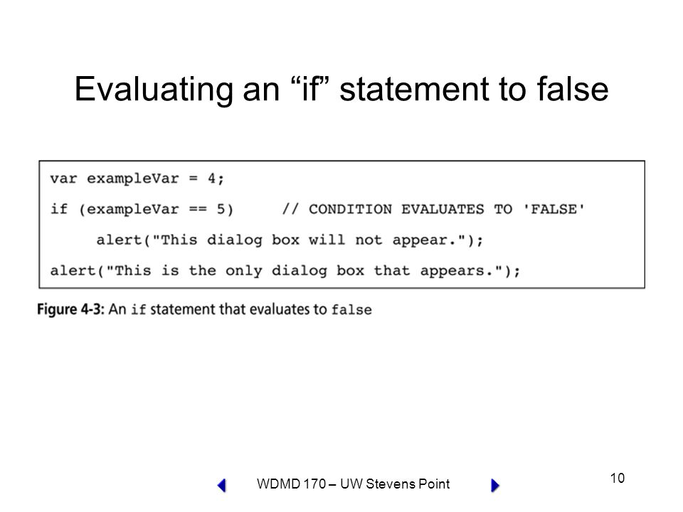 WDMD 170 – UW Stevens Point 10 Evaluating an if statement to false