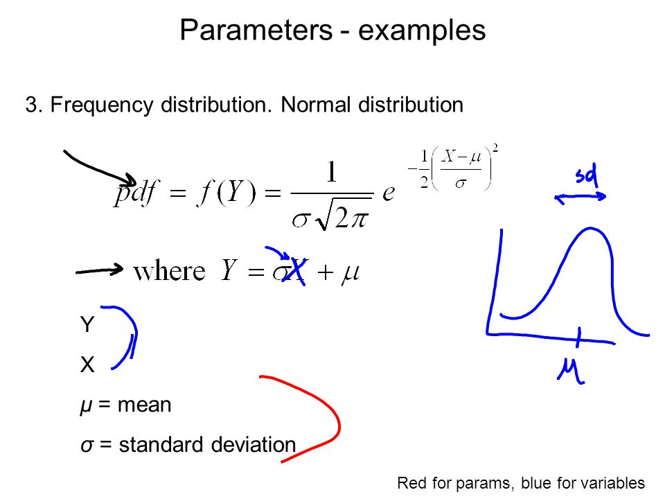 Parameters - examples 3.Frequency distribution. Normal distribution Red for params, blue for variables Y X μ = mean σ = standard deviation
