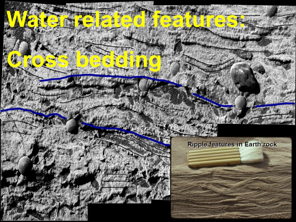 Layered rock named 'Last Chance' Ripple features in Earth rock Water related features: Cross bedding