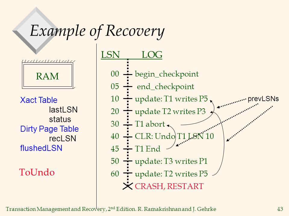 Transaction Management and Recovery, 2 nd Edition.