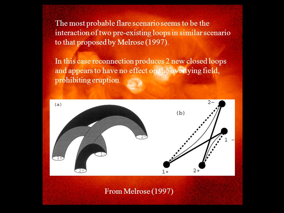 From Melrose (1997) The most probable flare scenario seems to be the interaction of two pre-existing loops in similar scenario to that proposed by Mel
