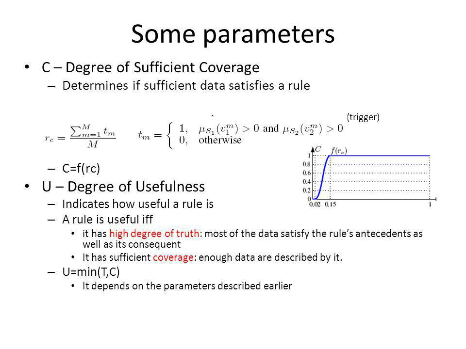 Some parameters C – Degree of Sufficient Coverage – Determines if sufficient data satisfies a rule (trigger) – C=f(rc) U – Degree of Usefulness – Indicates how useful a rule is – A rule is useful iff it has high degree of truth: most of the data satisfy the rule's antecedents as well as its consequent It has sufficient coverage: enough data are described by it.
