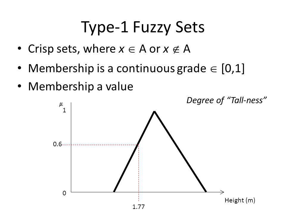 Type-1 Fuzzy Sets Crisp sets, where x  A or x  A Membership is a continuous grade  [0,1] Membership a value 1.77 0 1  Height (m) Degree of Tall-ness 0.6