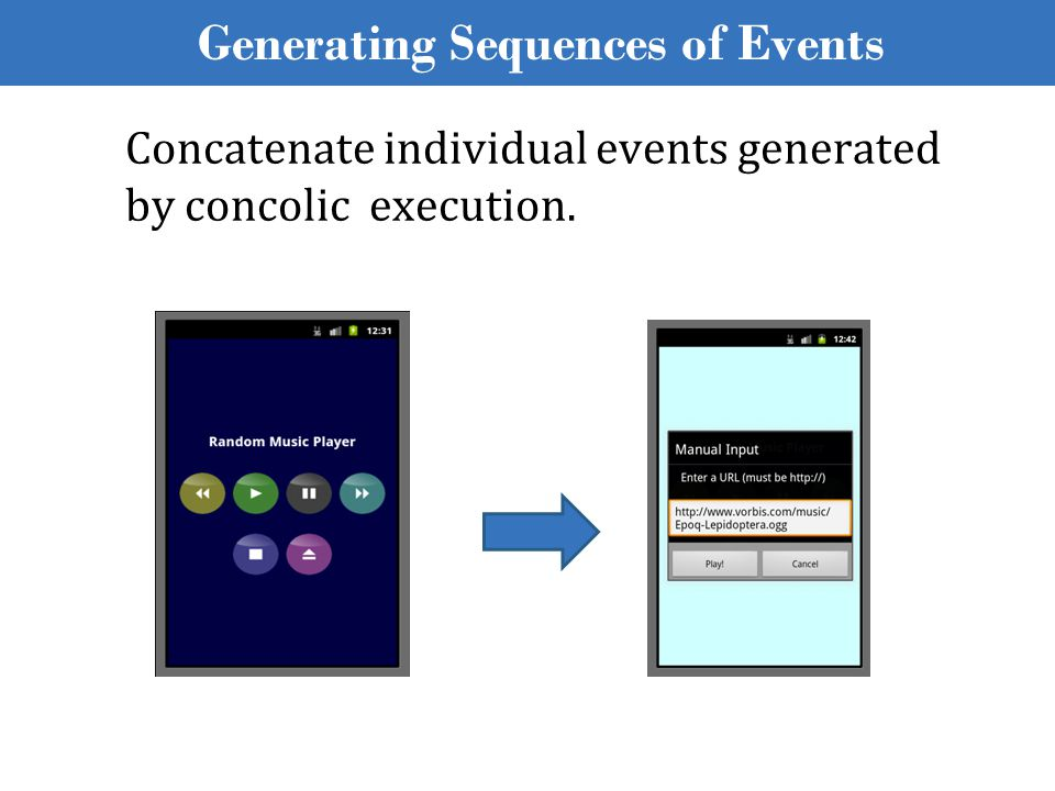 Generating Sequences of Events Concatenate individual events generated by concolic execution.