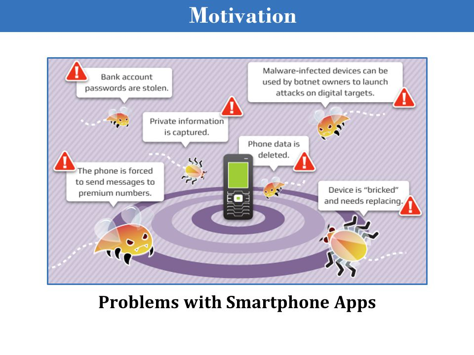 Problems with Smartphone Apps