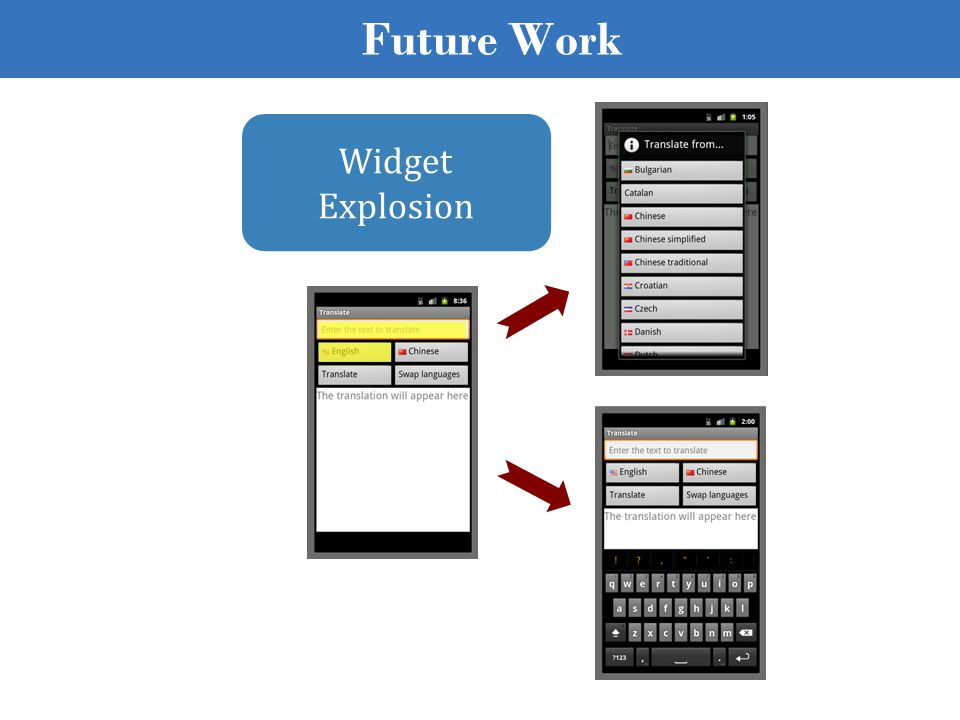 Future Work Widget Explosion
