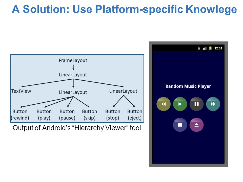 Output of Android's Hierarchy Viewer tool A Solution: Use Platform-specific Knowlege