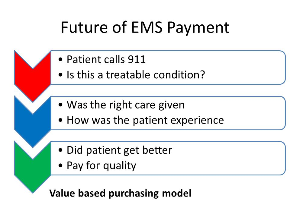 Future of EMS Payment Patient calls 911 Is this a treatable condition.