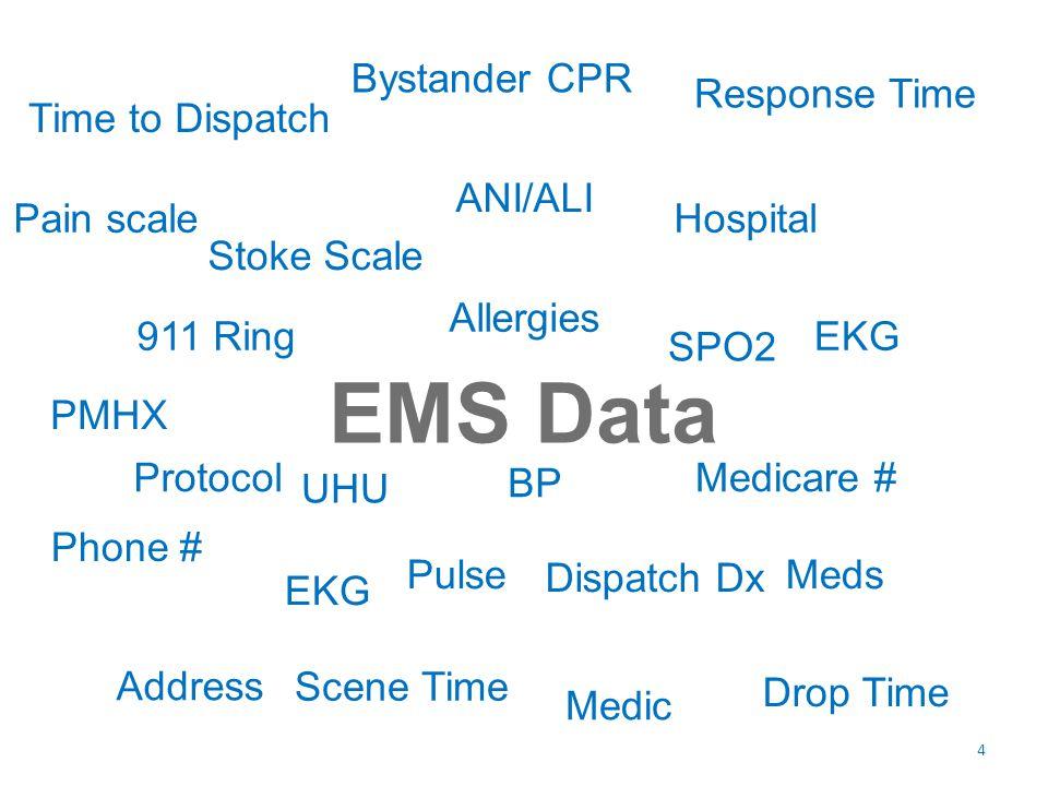 4 EMS Data BP SPO2 Pulse EKG Address Time to Dispatch PMHX Meds EKG Medic Response Time Medicare # Phone # Dispatch Dx Protocol Hospital Drop Time Pain scale 911 Ring ANI/ALI Scene Time UHU Stoke Scale Allergies Bystander CPR