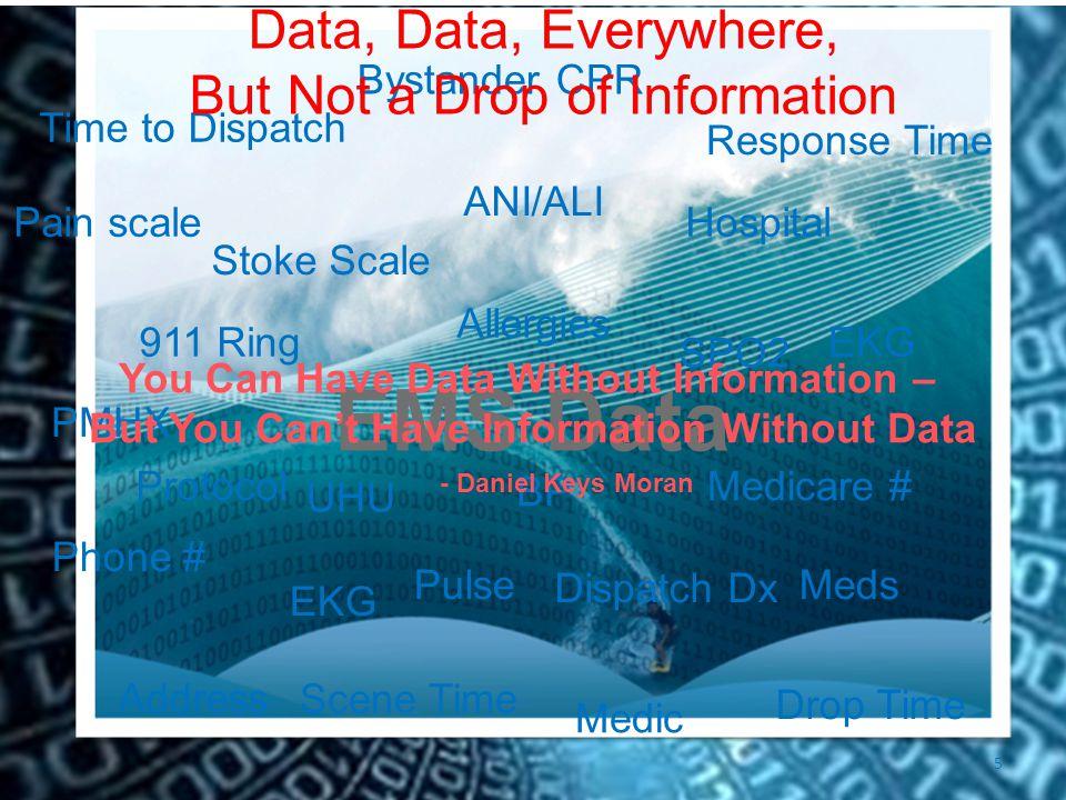 5 EMS Data BP SPO2 Pulse EKG Address Time to Dispatch PMHX Meds EKG Medic Response Time Medicare # Phone # Dispatch Dx Protocol Hospital Drop Time Pai