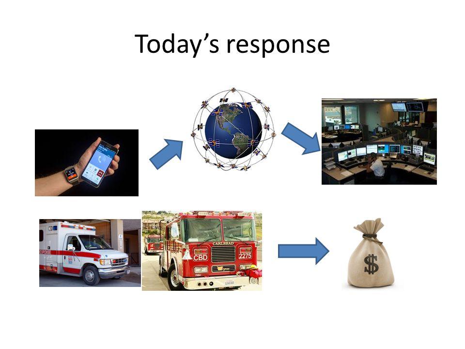 Today's response