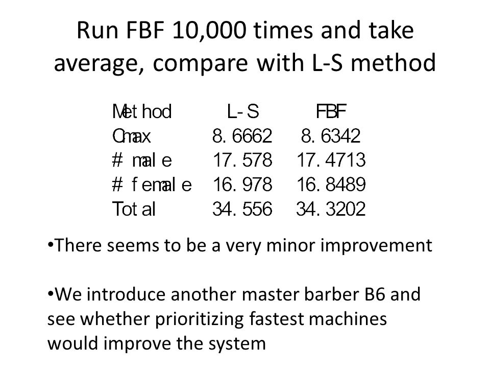 Run FBF 10,000 times and take average, compare with L-S method There seems to be a very minor improvement We introduce another master barber B6 and se