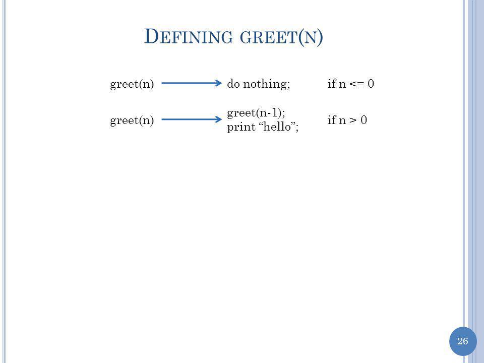 26 D EFINING GREET ( N ) greet(n)do nothing;if n <= 0 greet(n) greet(n-1); print hello ; if n > 0