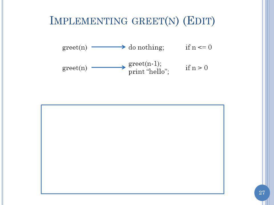 27 I MPLEMENTING GREET ( N ) (E DIT ) greet(n)do nothing;if n <= 0 greet(n) greet(n-1); print hello ; if n > 0