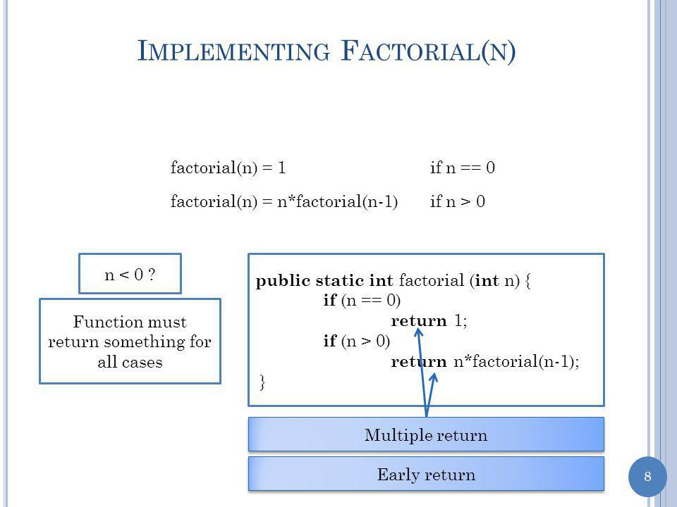 8 I MPLEMENTING F ACTORIAL ( N ) factorial(n) = 1if n == 0 factorial(n) = n*factorial(n-1)if n > 0 public static int factorial ( int n) { if (n == 0) return 1; if (n > 0) return n*factorial(n-1); } n < 0 .