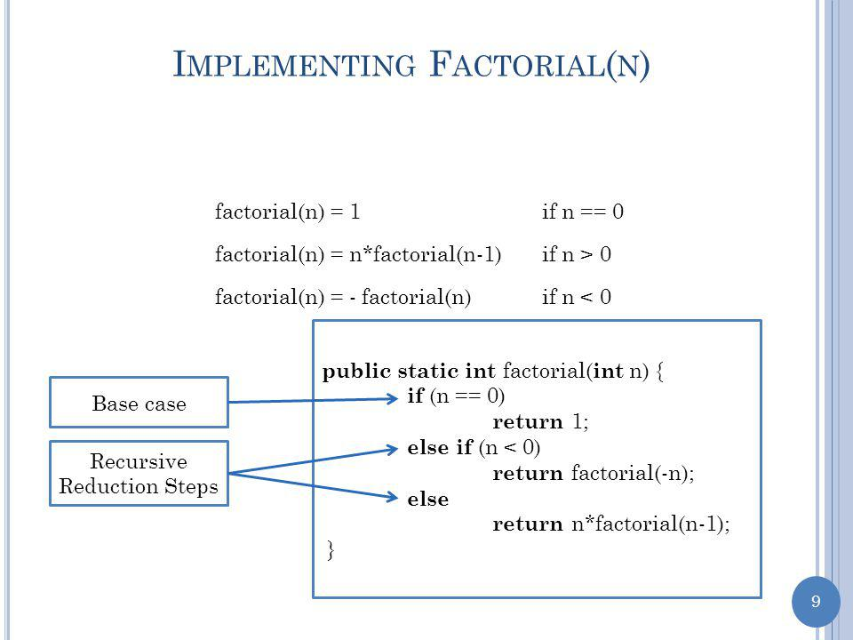 9 I MPLEMENTING F ACTORIAL ( N ) factorial(n) = 1if n == 0 factorial(n) = n*factorial(n-1)if n > 0 public static int factorial( int n) { if (n == 0) return 1; else if (n < 0) return factorial(-n); else return n*factorial(n-1); } Base case Recursive Reduction Steps factorial(n) = - factorial(n)if n < 0