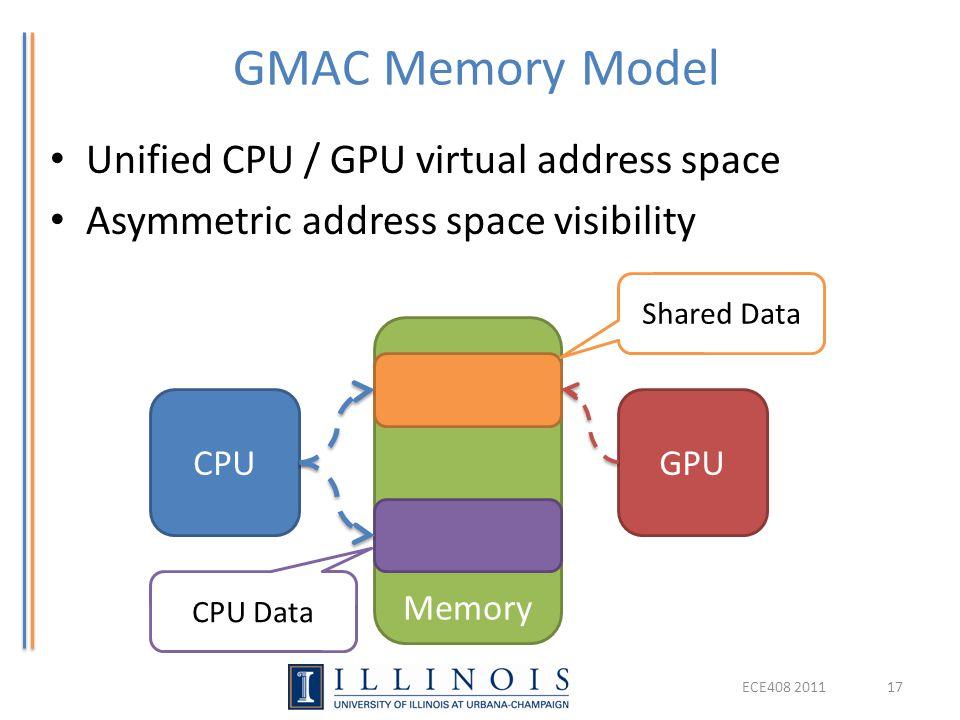 GMAC Memory Model Unified CPU / GPU virtual address space Asymmetric address space visibility CPU Memory GPU Shared Data CPU Data 17ECE408 2011
