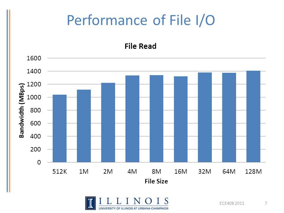 Performance of File I/O ECE408 20117