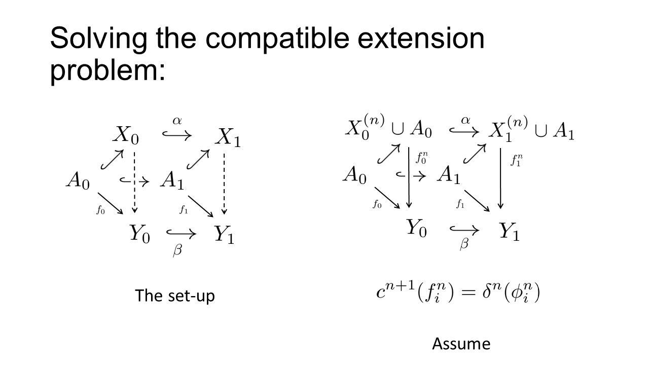 Solving the compatible extension problem: The set-up Assume
