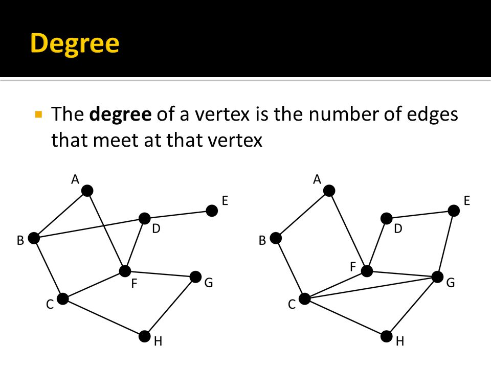 The degree of a vertex is the number of edges that meet at that vertex