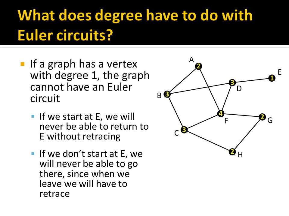  If a graph has a vertex with degree 1, the graph cannot have an Euler circuit  If we start at E, we will never be able to return to E without retracing  If we don't start at E, we will never be able to go there, since when we leave we will have to retrace