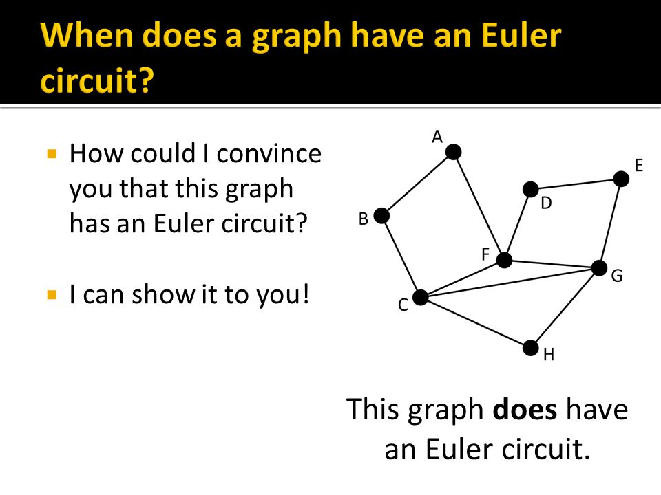  How could I convince you that this graph has an Euler circuit?  I can show it to you!